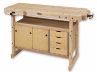 Sjobergs Nordic Plus 1450 Workbench & Storage Module